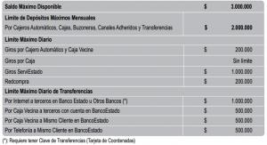 banco-estado1